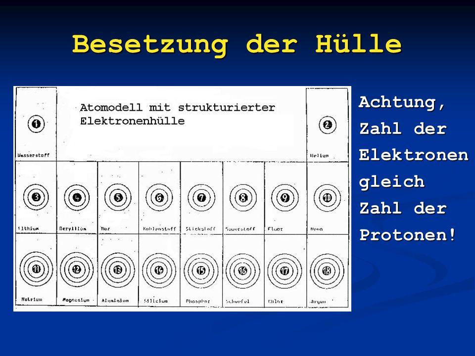 Besetzung der Hülle Achtung, Zahl der Elektronen gleich Protonen!