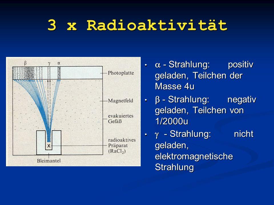 3 x Radioaktivität  - Strahlung: positiv geladen, Teilchen der Masse 4u.  - Strahlung: negativ geladen, Teilchen von 1/2000u.