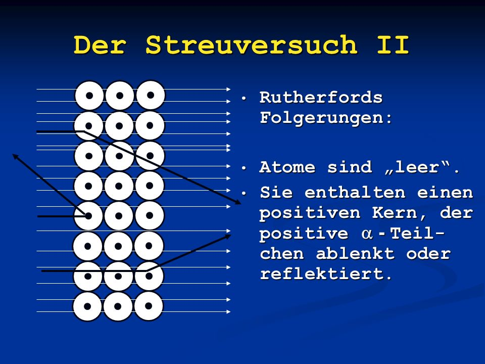 """Der Streuversuch II Rutherfords Folgerungen: Atome sind """"leer ."""
