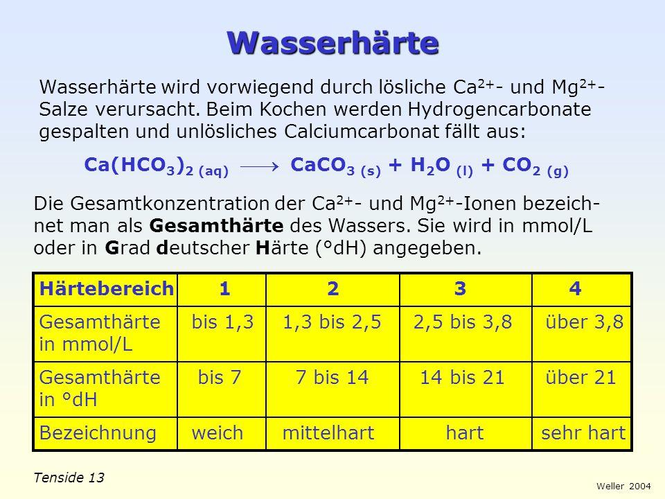 Ca(HCO3)2 (aq)  CaCO3 (s) + H2O (l) + CO2 (g)