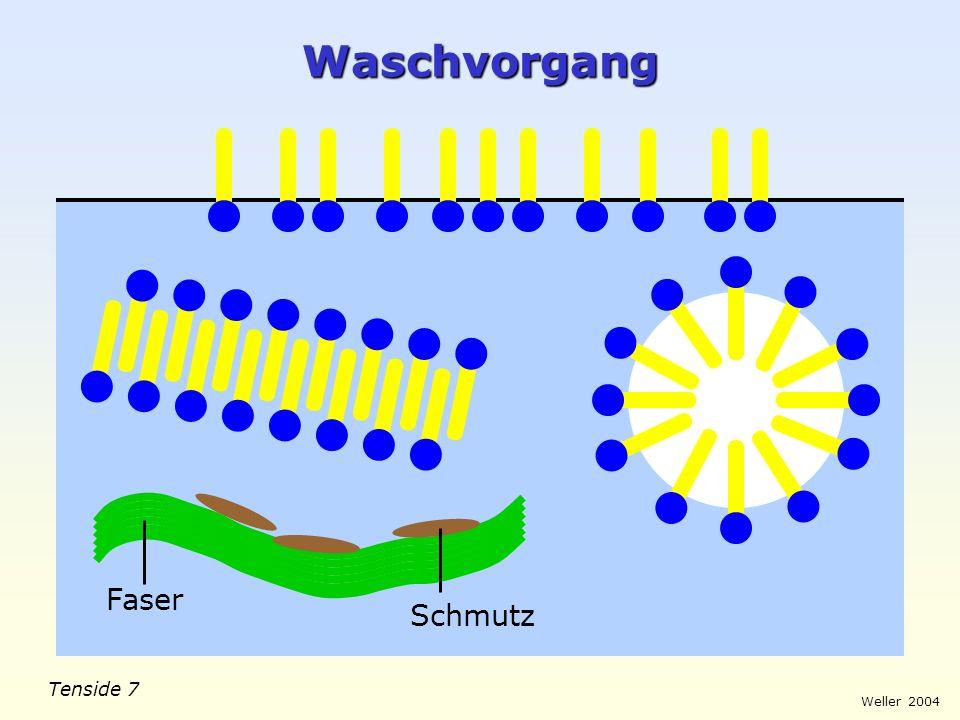 Waschvorgang Faser Schmutz