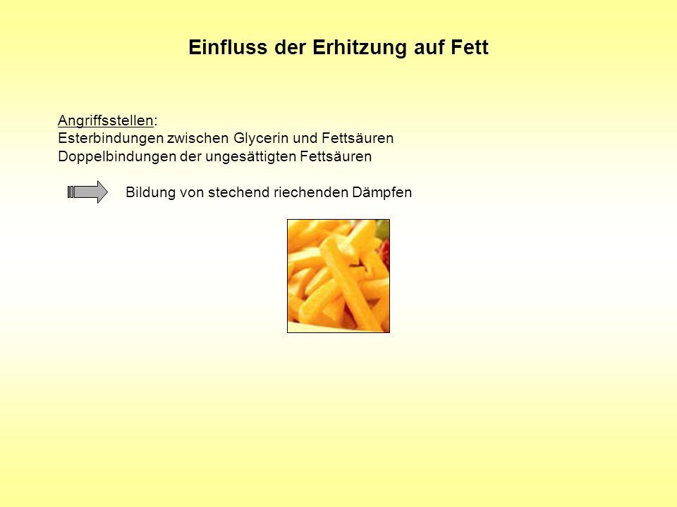 Einfluss der Erhitzung auf Fett