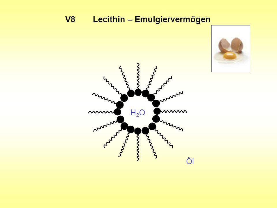 V8 Lecithin – Emulgiervermögen
