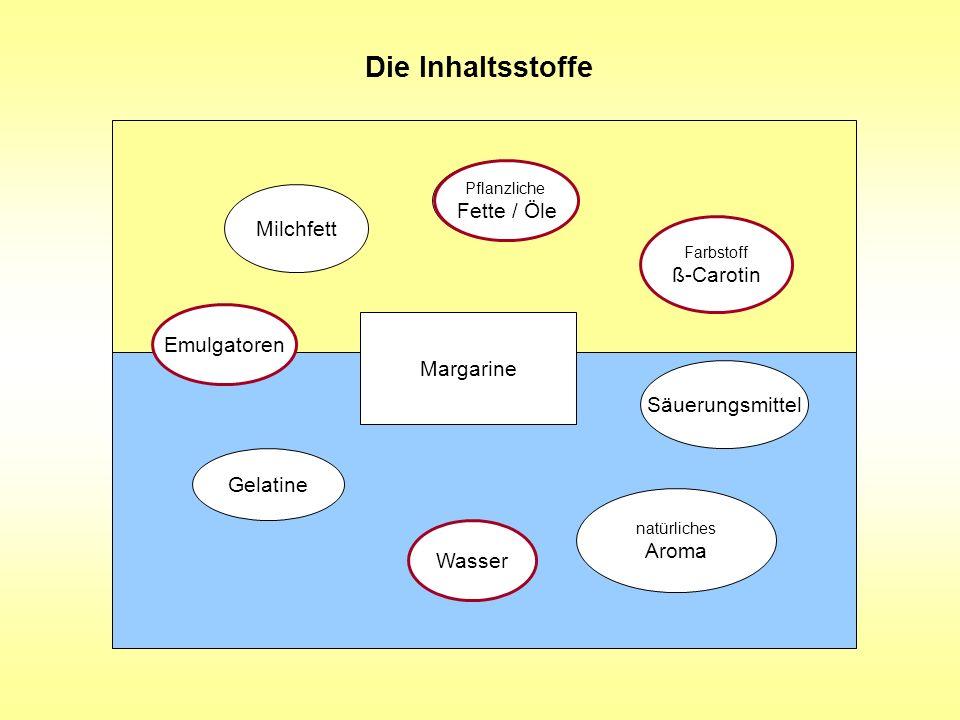 Die Inhaltsstoffe Milchfett ß-Carotin Wasser Gelatine Säuerungsmittel