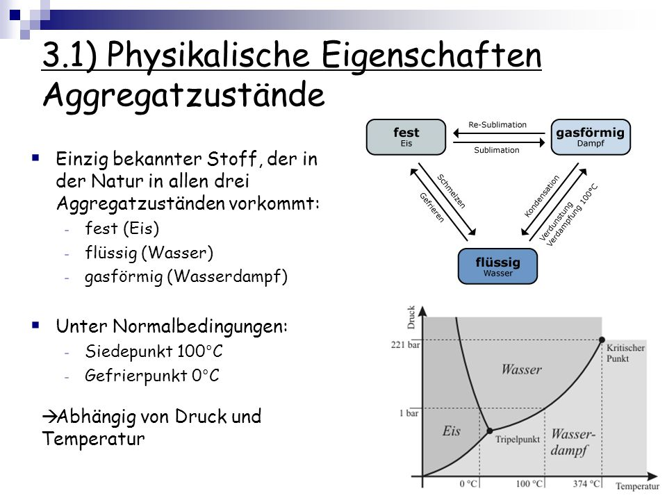 3.1) Physikalische Eigenschaften Aggregatzustände