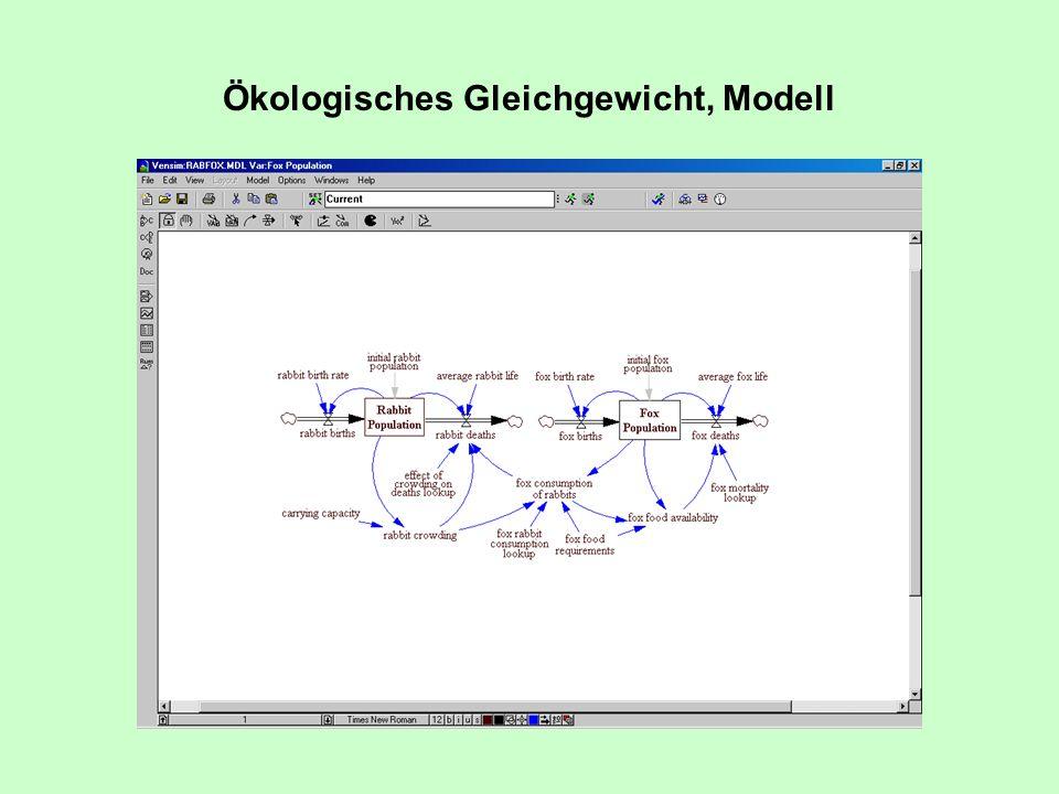 Ökologisches Gleichgewicht, Modell
