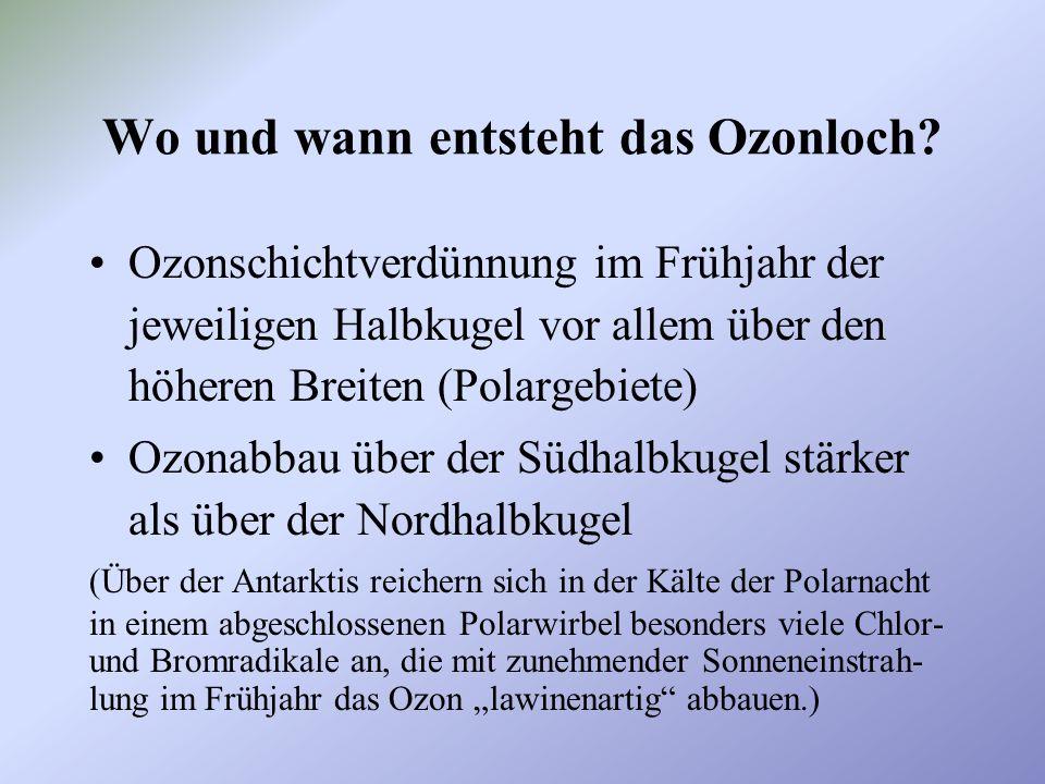 Wo und wann entsteht das Ozonloch