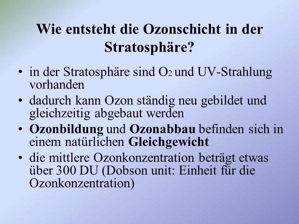Wie entsteht die Ozonschicht in der Stratosphäre