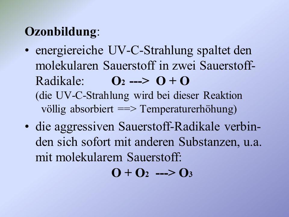 Ozonbildung: