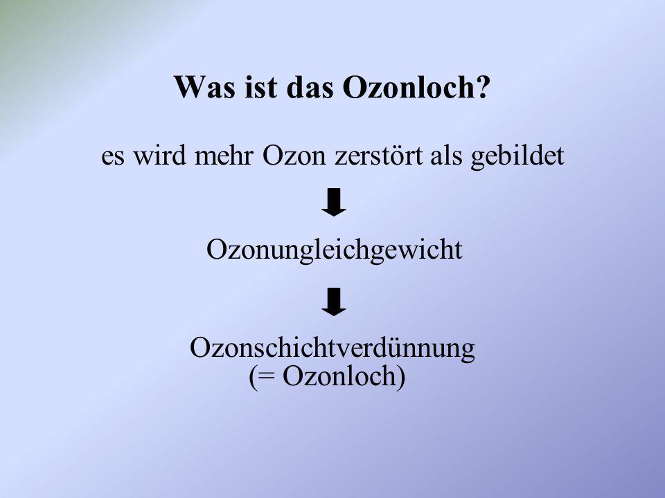 Was ist das Ozonloch es wird mehr Ozon zerstört als gebildet