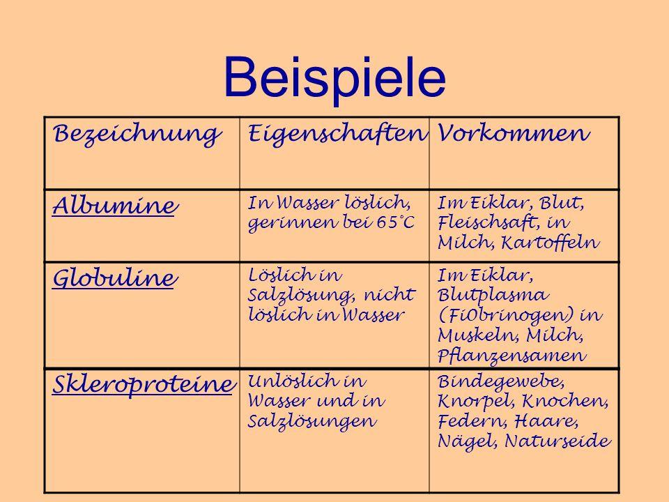 Beispiele Bezeichnung Eigenschaften Vorkommen Albumine Globuline