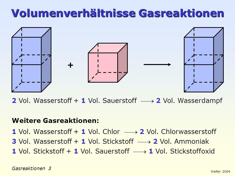Volumenverhältnisse Gasreaktionen