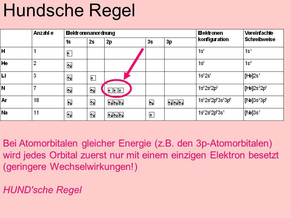 Hundsche Regel Bei Atomorbitalen gleicher Energie (z.B. den 3p-Atomorbitalen) wird jedes Orbital zuerst nur mit einem einzigen Elektron besetzt.