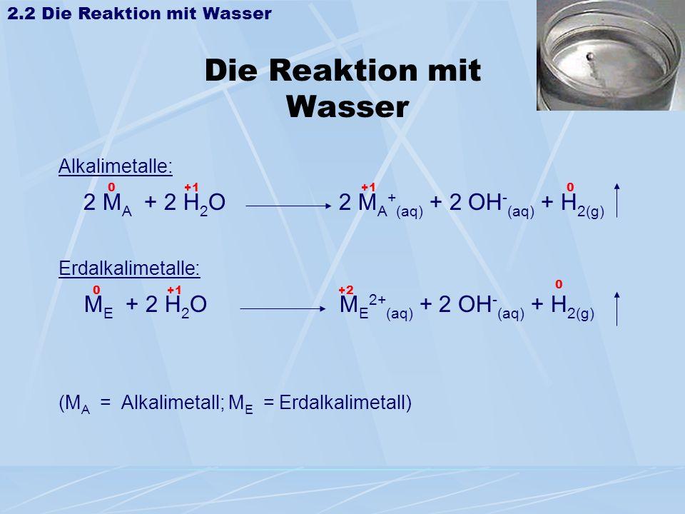 Die Reaktion mit Wasser