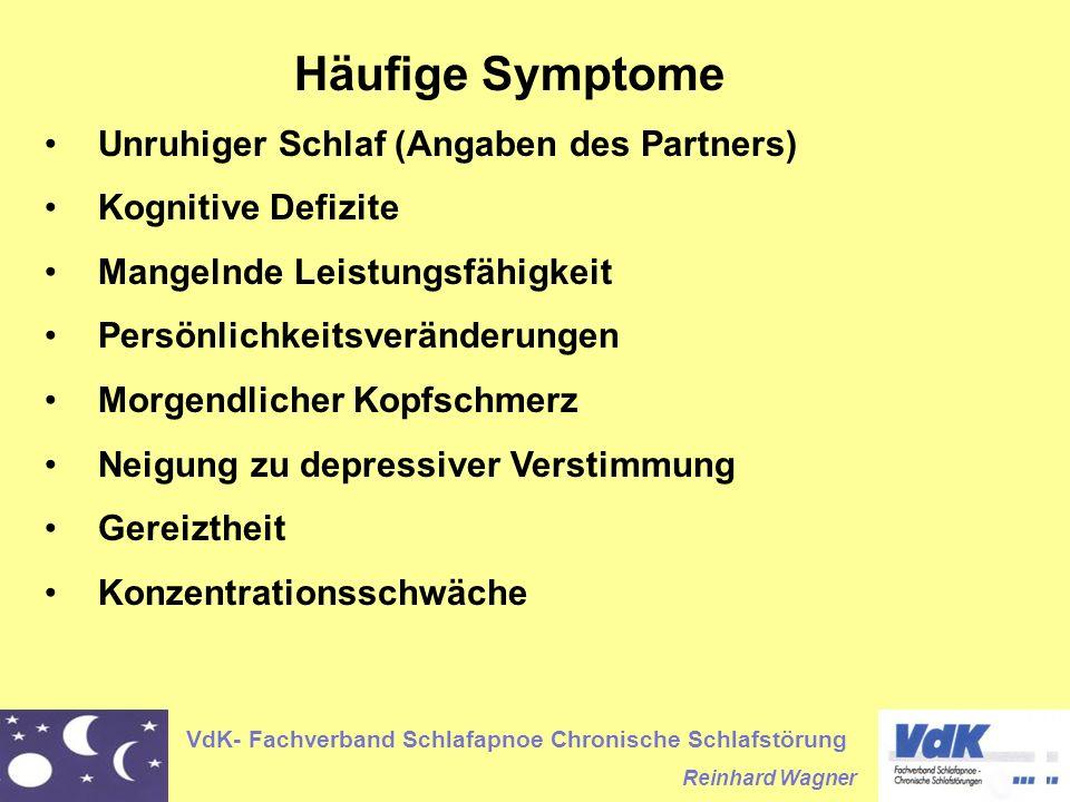 Häufige Symptome Unruhiger Schlaf (Angaben des Partners)