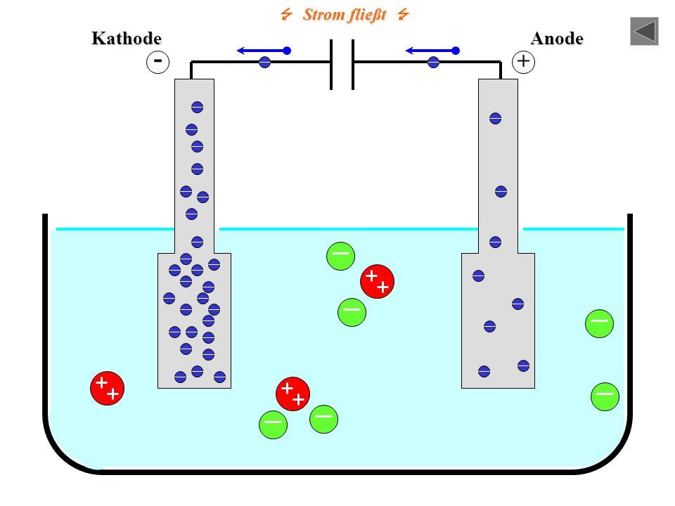  Strom fließt  Kathode Anode - +