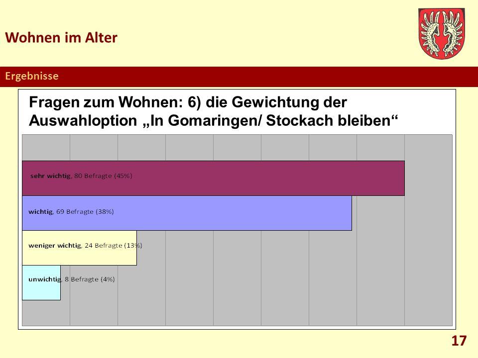 """Wohnen im Alter Ergebnisse. Fragen zum Wohnen: 6) die Gewichtung der Auswahloption """"In Gomaringen/ Stockach bleiben"""