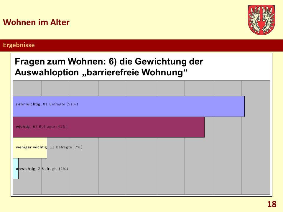 """Wohnen im Alter Ergebnisse. Fragen zum Wohnen: 6) die Gewichtung der Auswahloption """"barrierefreie Wohnung"""
