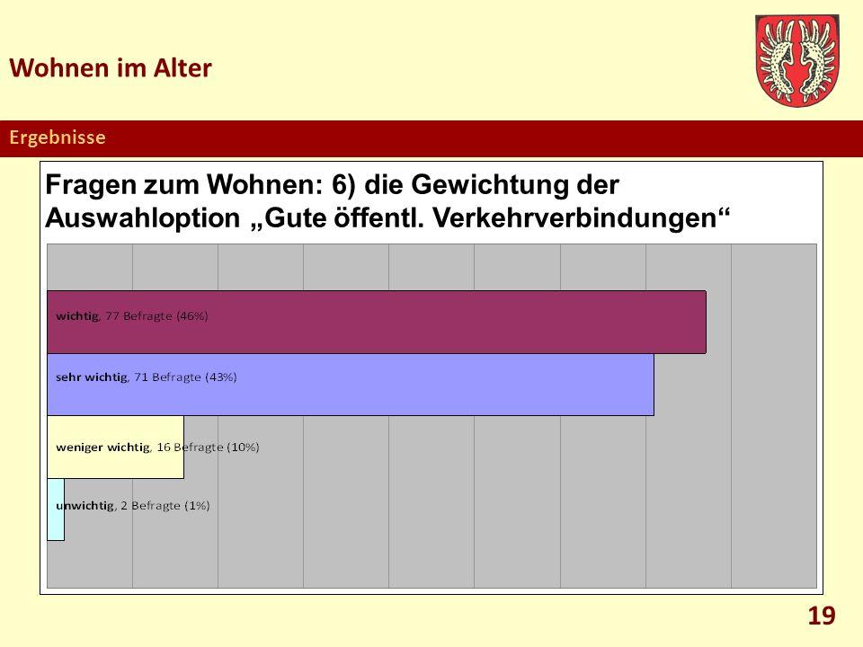 """Wohnen im Alter Ergebnisse. Fragen zum Wohnen: 6) die Gewichtung der Auswahloption """"Gute öffentl. Verkehrverbindungen"""