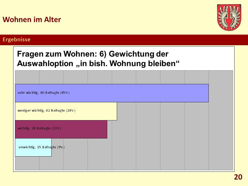 """Wohnen im Alter Ergebnisse. Fragen zum Wohnen: 6) Gewichtung der Auswahloption """"in bish. Wohnung bleiben"""
