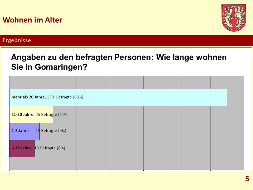 Wohnen im Alter Ergebnisse Angaben zu den befragten Personen: Wie lange wohnen Sie in Gomaringen 5
