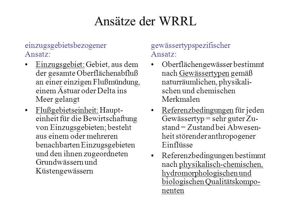 Ansätze der WRRL einzugsgebietsbezogener Ansatz: