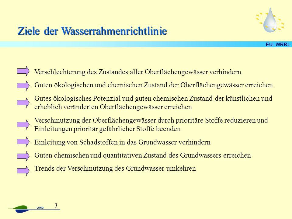 Ziele der Wasserrahmenrichtlinie