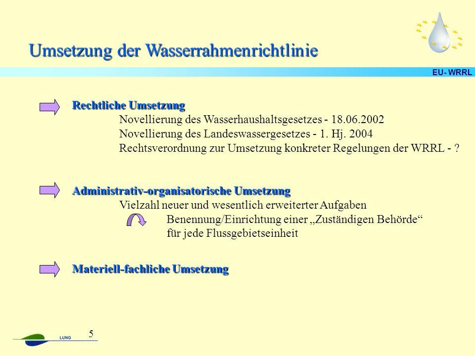 Umsetzung der Wasserrahmenrichtlinie