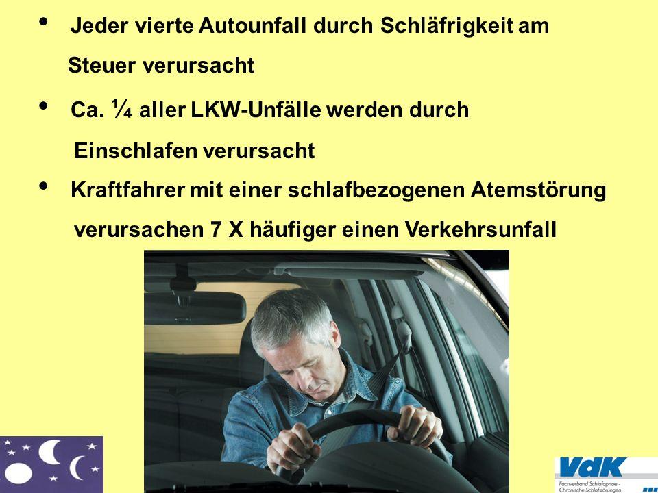 Jeder vierte Autounfall durch Schläfrigkeit am Steuer verursacht