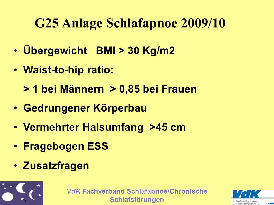 G25 Anlage Schlafapnoe 2009/10 Übergewicht BMI > 30 Kg/m2