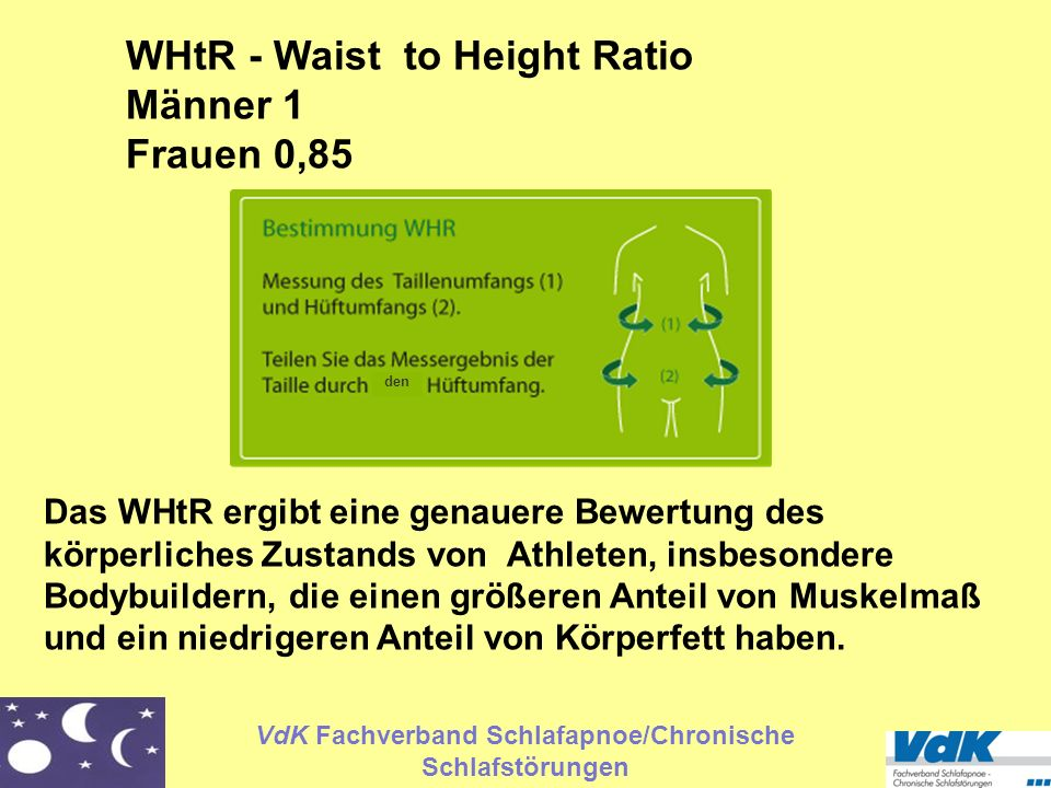 WHtR - Waist to Height Ratio Männer 1 Frauen 0,85