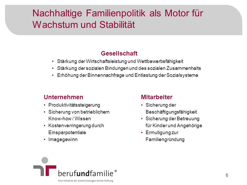 Nachhaltige Familienpolitik als Motor für Wachstum und Stabilität