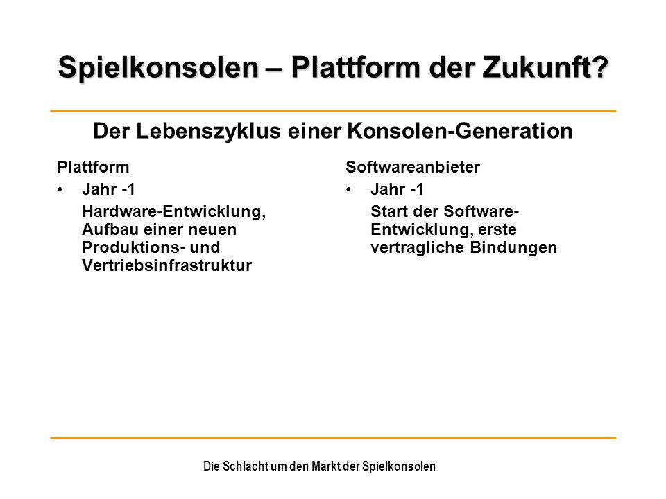 Spielkonsolen – Plattform der Zukunft