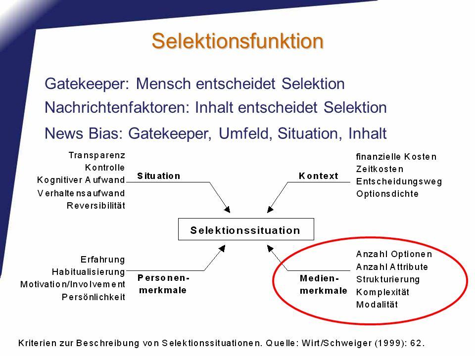 Selektionsfunktion Gatekeeper: Mensch entscheidet Selektion