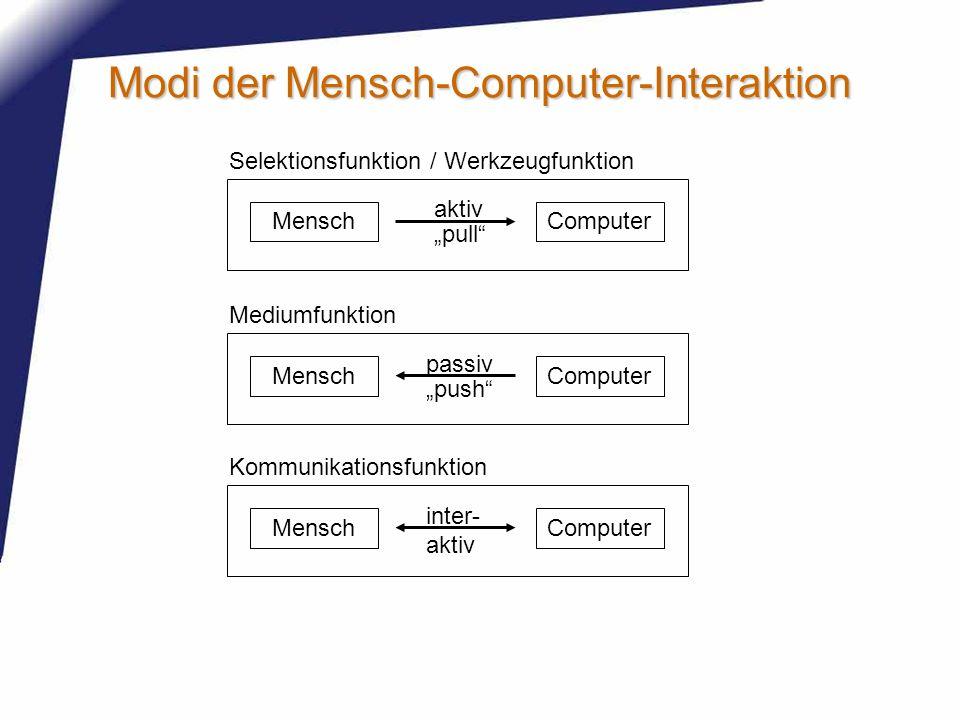 Modi der Mensch-Computer-Interaktion
