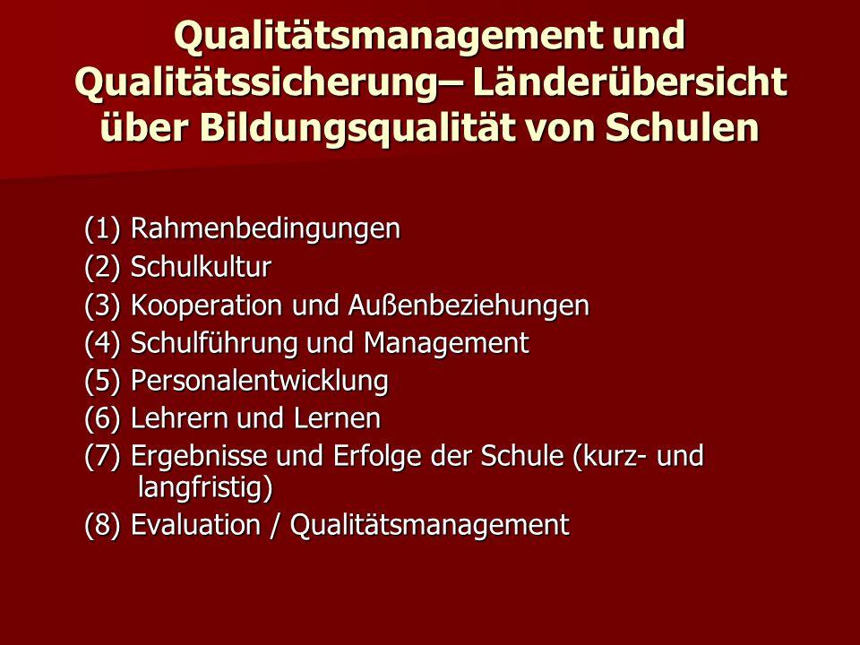 Qualitätsmanagement und Qualitätssicherung– Länderübersicht über Bildungsqualität von Schulen