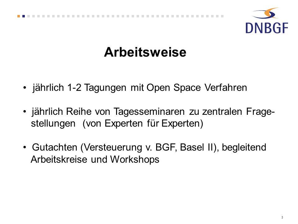 Arbeitsweise jährlich 1-2 Tagungen mit Open Space Verfahren.