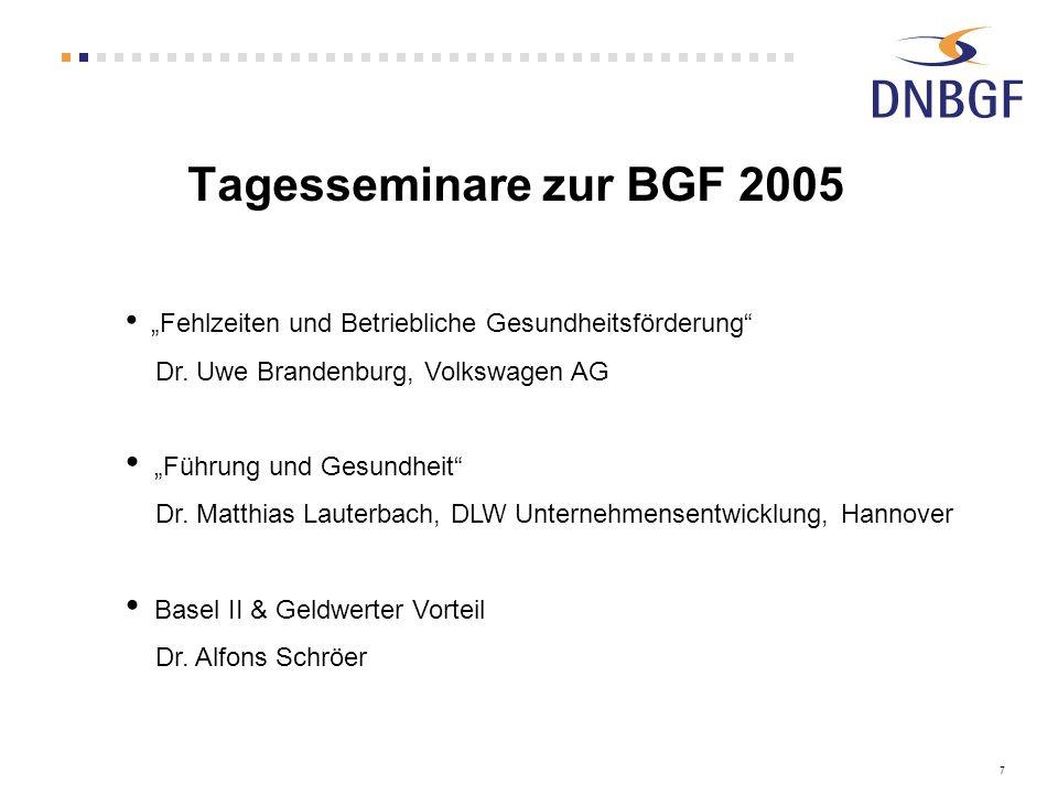 """Tagesseminare zur BGF 2005 """"Fehlzeiten und Betriebliche Gesundheitsförderung Dr. Uwe Brandenburg, Volkswagen AG."""