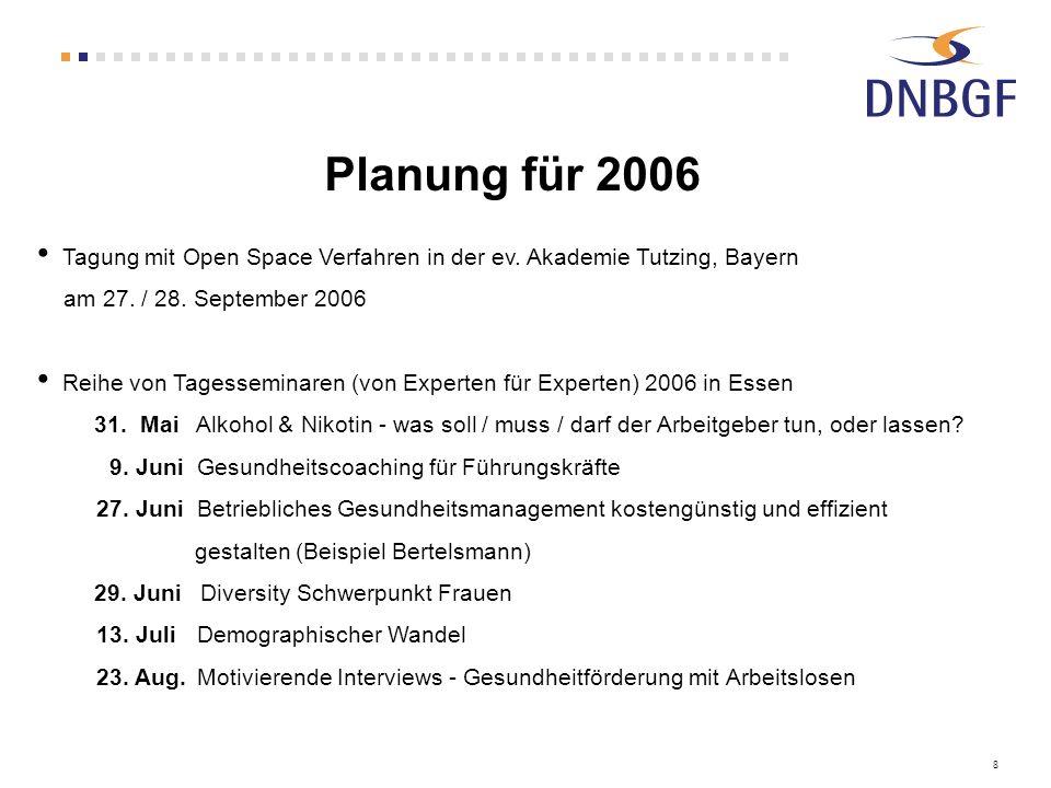 Planung für 2006 Tagung mit Open Space Verfahren in der ev. Akademie Tutzing, Bayern am 27. / 28. September 2006.