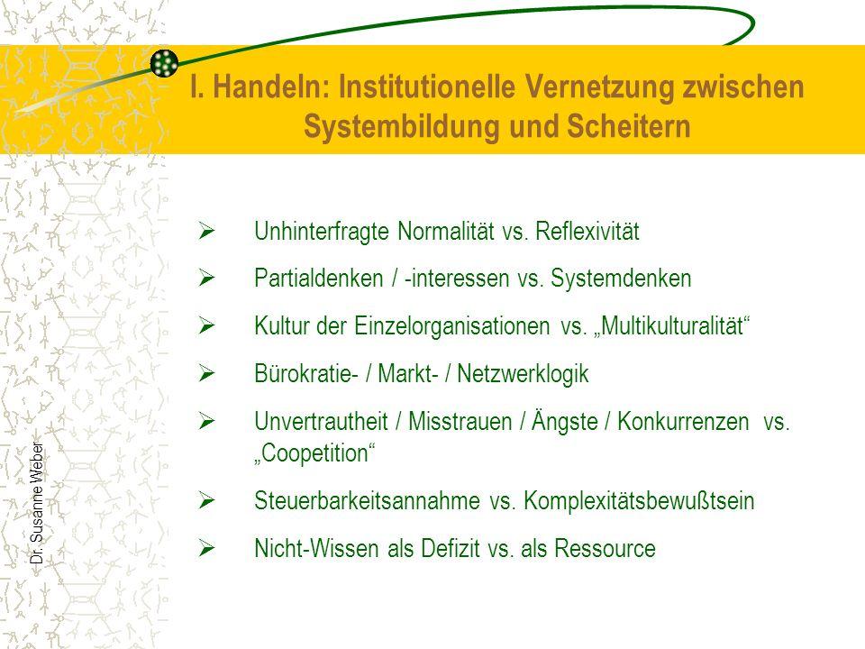 I. Handeln: Institutionelle Vernetzung zwischen Systembildung und Scheitern