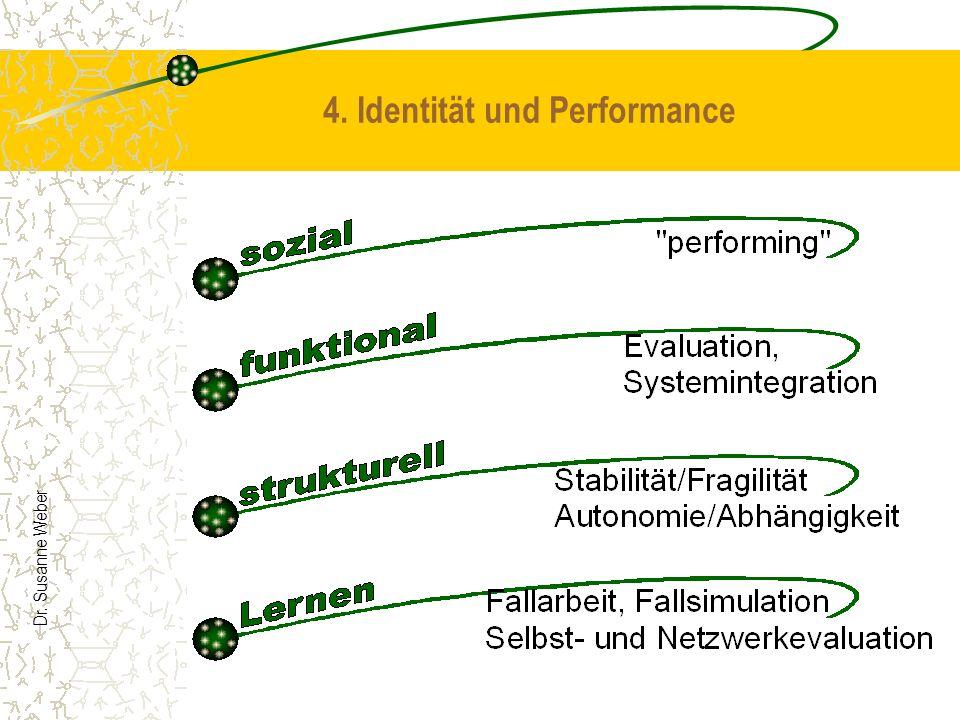 4. Identität und Performance