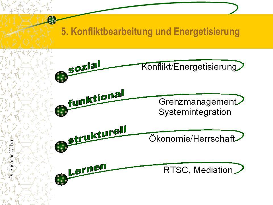5. Konfliktbearbeitung und Energetisierung