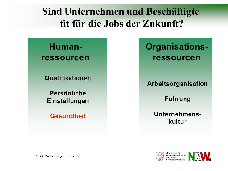 Sind Unternehmen und Beschäftigte fit für die Jobs der Zukunft