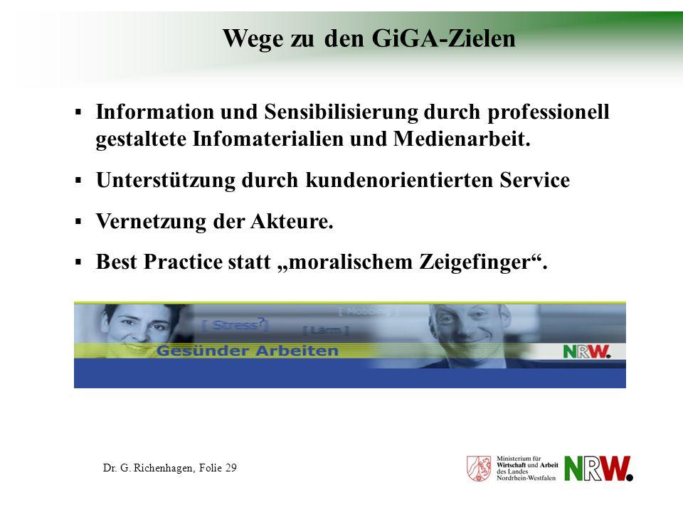 Wege zu den GiGA-Zielen