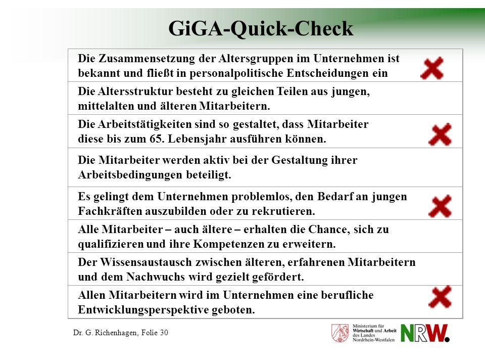 GiGA-Quick-Check Die Zusammensetzung der Altersgruppen im Unternehmen ist. bekannt und fließt in personalpolitische Entscheidungen ein.