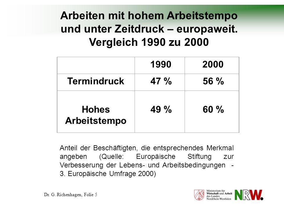 Arbeiten mit hohem Arbeitstempo und unter Zeitdruck – europaweit.