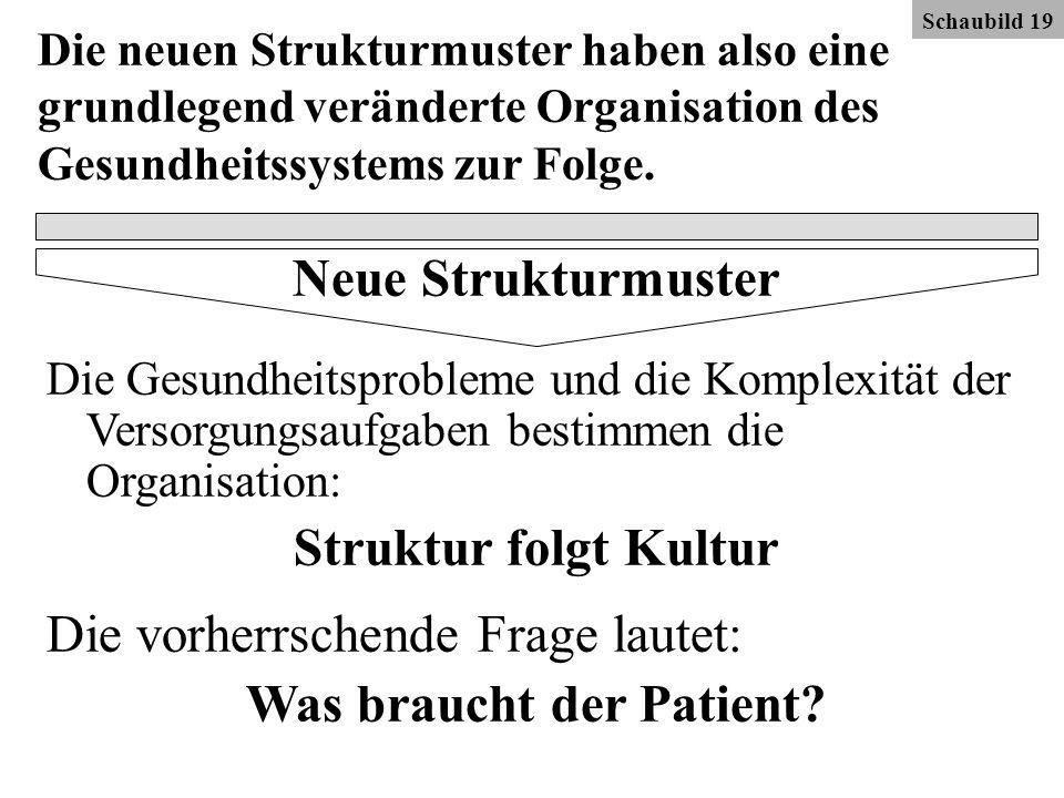 Was braucht der Patient