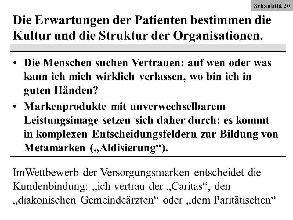 Schaubild 20 Die Erwartungen der Patienten bestimmen die Kultur und die Struktur der Organisationen.