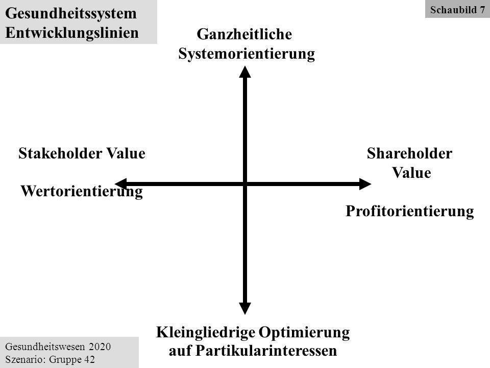 Kleingliedrige Optimierung auf Partikularinteressen