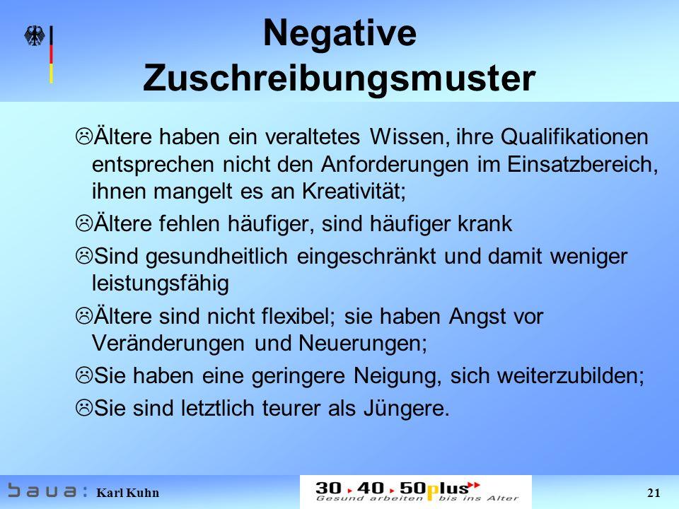 Negative Zuschreibungsmuster